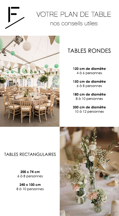 plan de table mariage conseils dimensions table